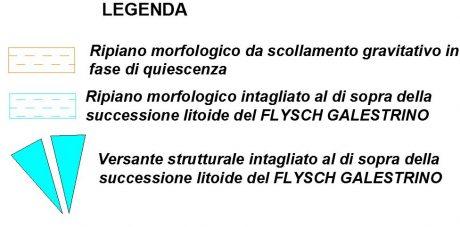legenda geomorfologia