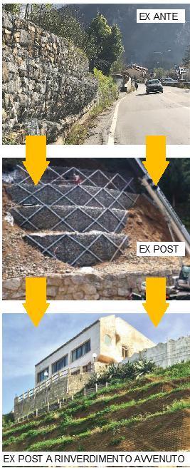 progresso intervento stabilizzazione