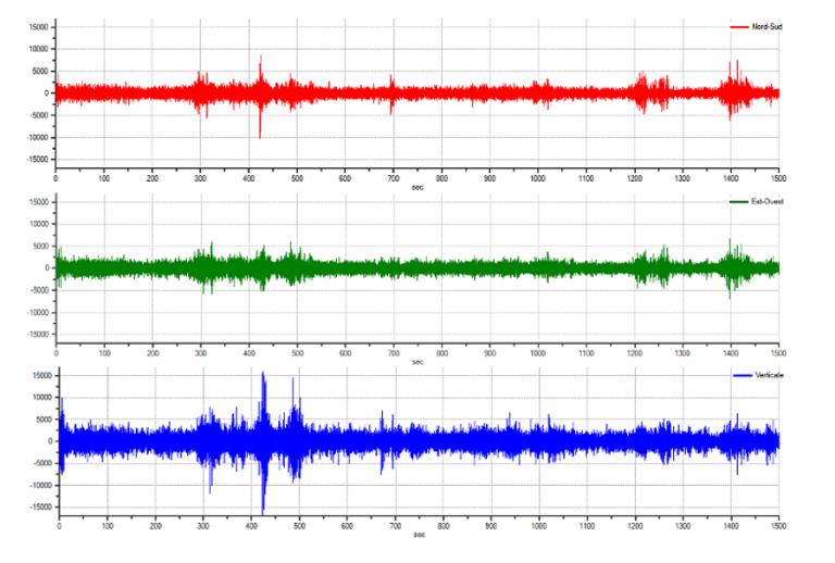 sismica passiva